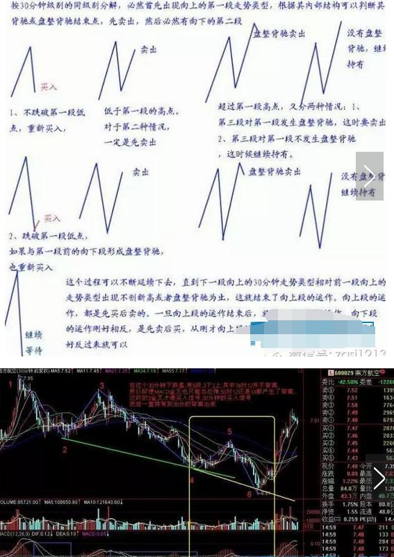股票短期若何看k线?